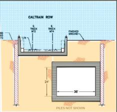 Head start on extending tunnel