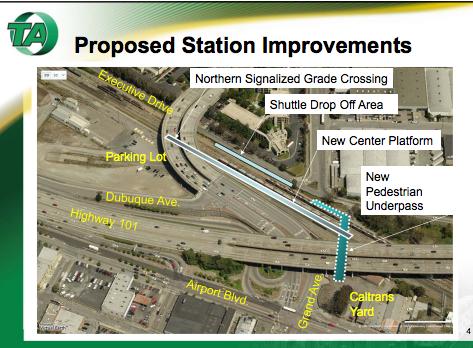 South San Francisco station improvements