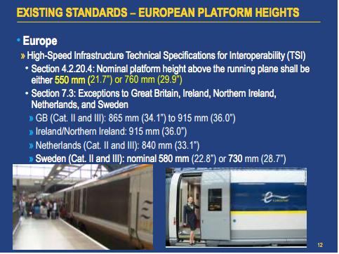 European High Speed Trains
