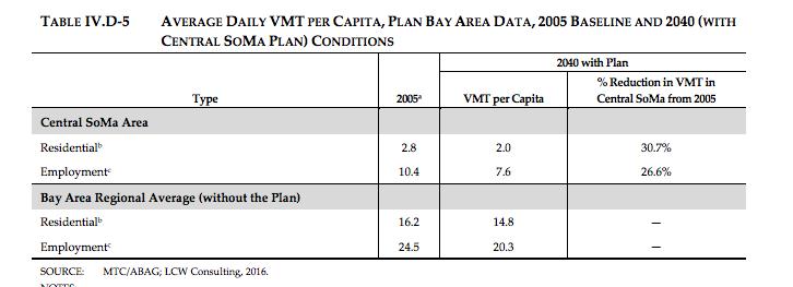centralsoma-vmt-capita
