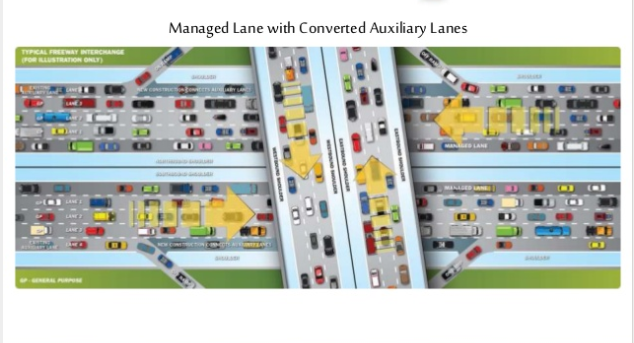 more-lanes-in-same-space