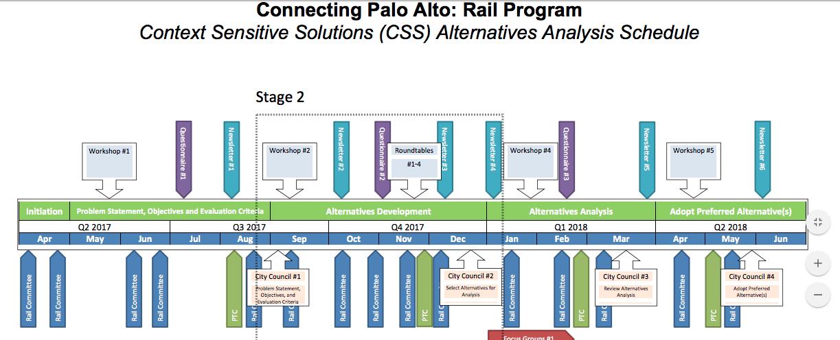 Palo Alto Schedule
