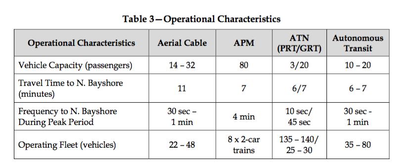 mv-agt-speed-capacity