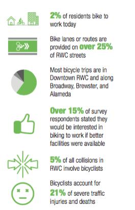 bike-collisions