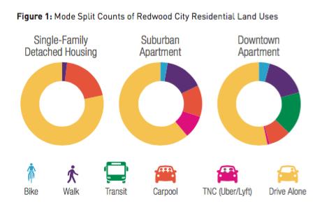 rwc-mode-split-by-location-home