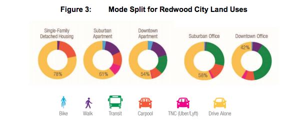 rwc-mode-split
