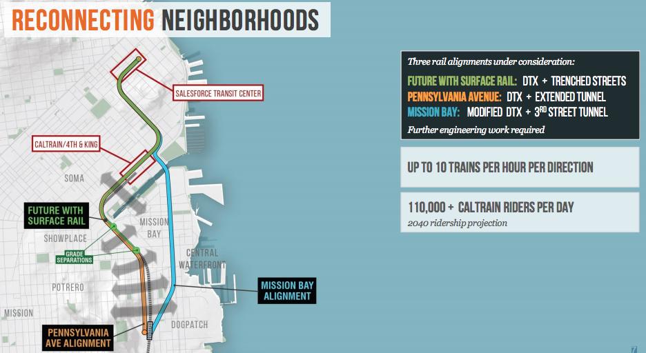 reconnecting-sf-neighborhoods