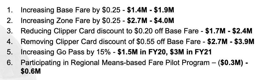 fare-increase-options