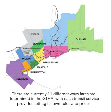 toronto-fare-system