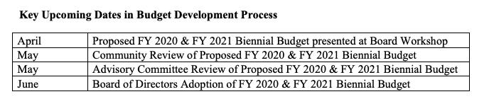 vta-budget-sched